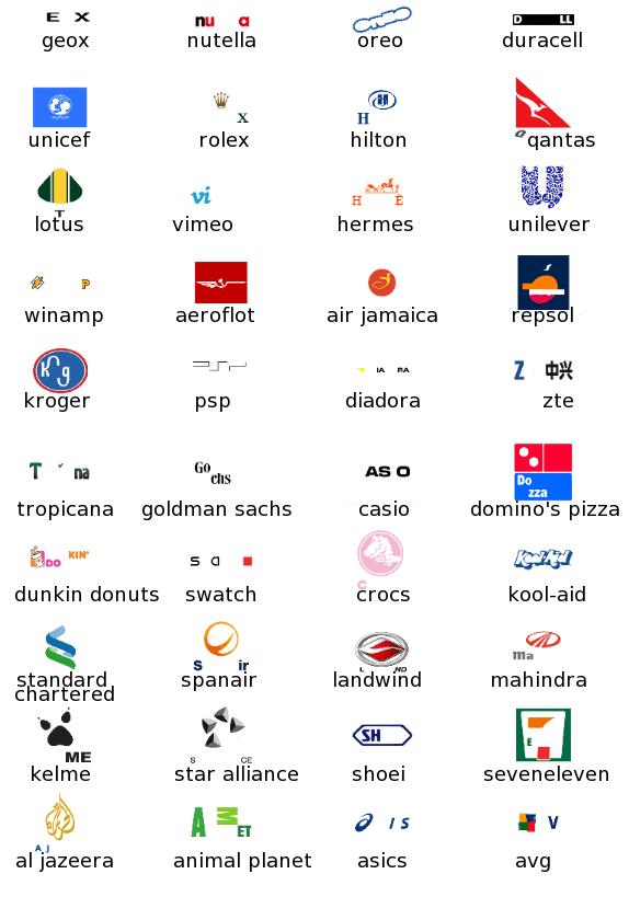 Logo-Quiz-soluzioni-livello-7-Android