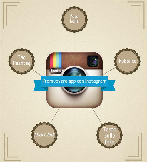Pubblicizzare app con Instagram