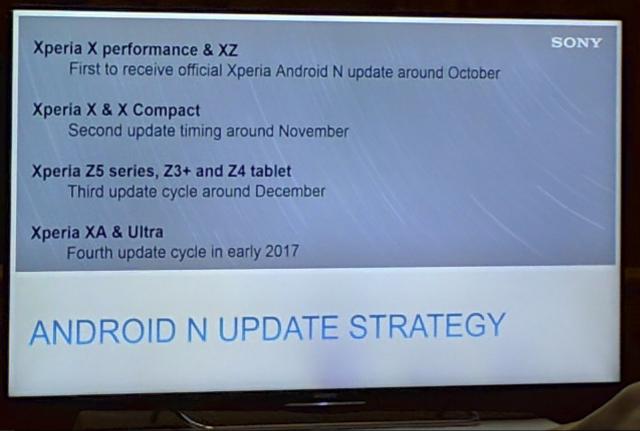 lista-smartphone-sony-aggiornati