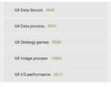 Recensione Xiaomi Mi Mix - Hardware (AnTuTu Benchmark UX)