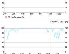 Recensione Xiaomi Mi Mix - Hardware (AnTuTu Benchmark, stress test)