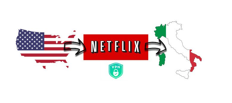 Photo of Come vedere Netflix USA in Italia