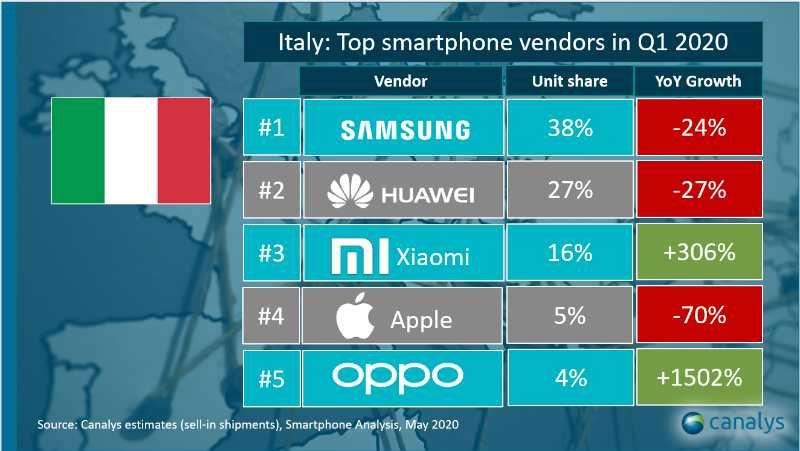 migliori-smartphone-xiaomi-classifica