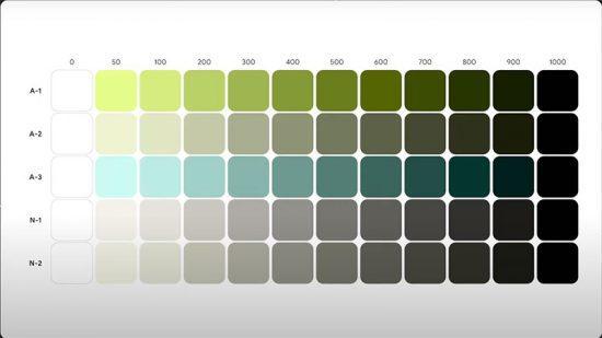 Android 12, tutte le novità: palette dei colori